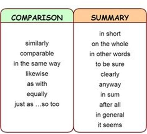 How to write thesis statement compare and contrast essay